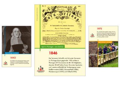 Poster für Ausstellung Sportentwicklung (Landessportbund Thüringen)